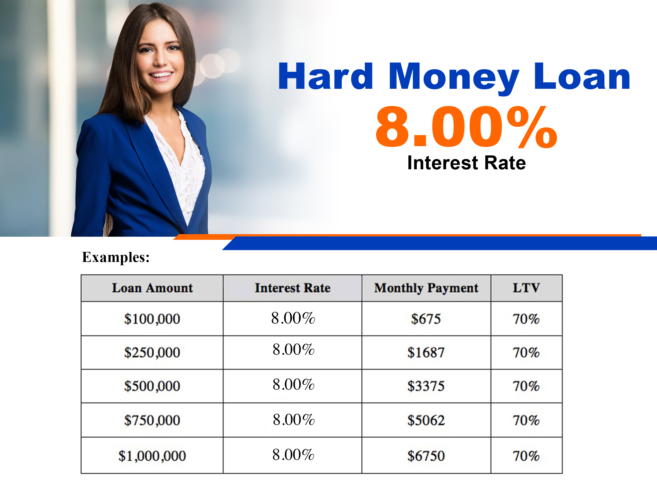 Hard money loan_Rate Table copy